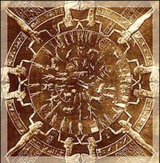 Ancient Astrology In Egypt Egyptian Astrology Egyptian